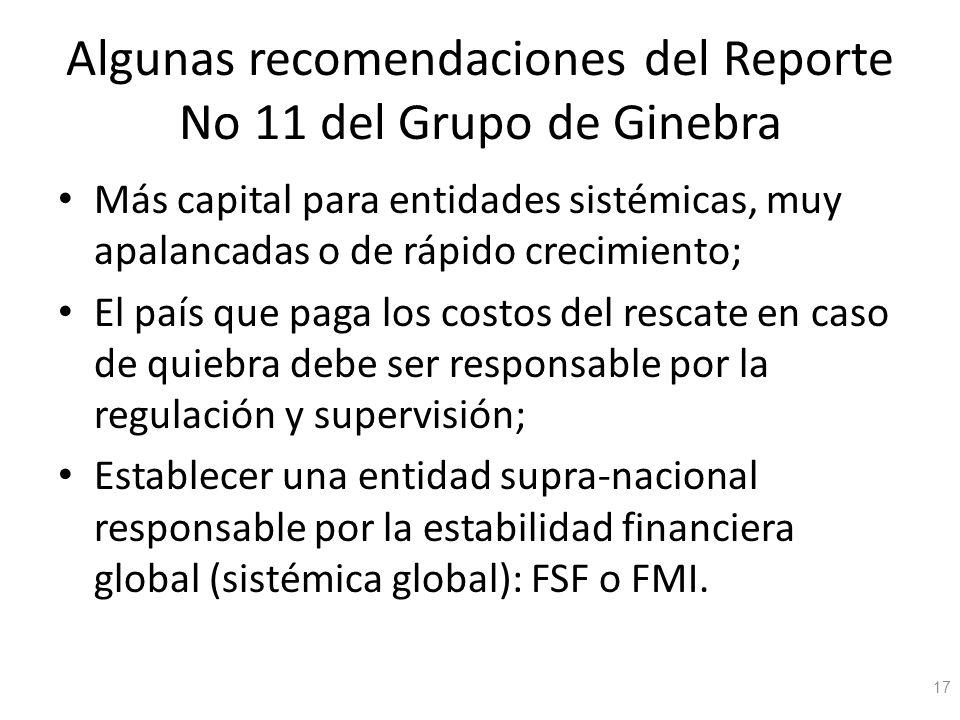 Algunas recomendaciones del Reporte No 11 del Grupo de Ginebra