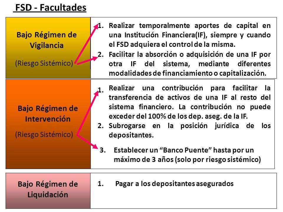FSD - Facultades Bajo Régimen de Vigilancia