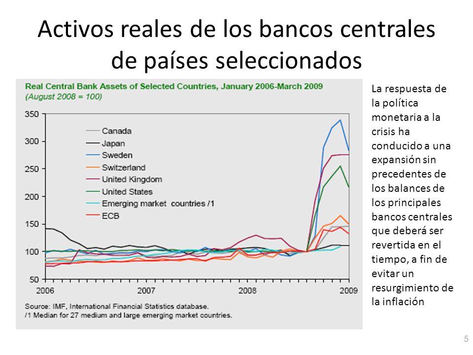 Activos reales de los bancos centrales de países seleccionados