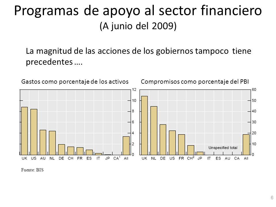Programas de apoyo al sector financiero (A junio del 2009)