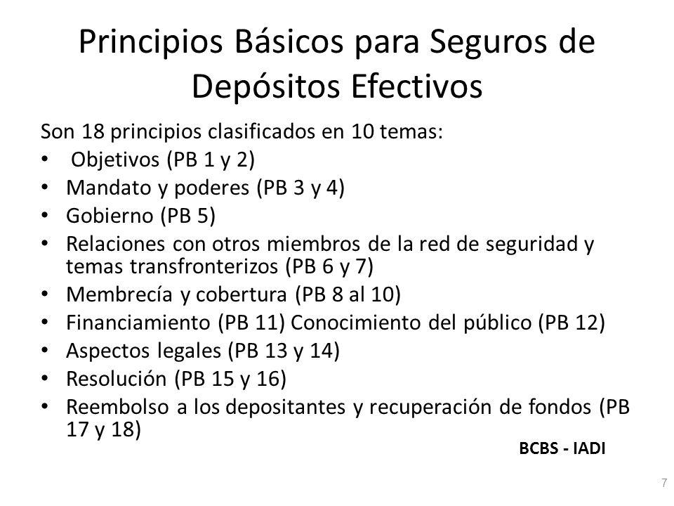 Principios Básicos para Seguros de Depósitos Efectivos