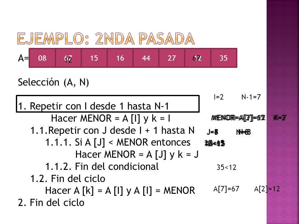 EJEMPLO: 2NDA PASADA A= Selección (A, N)