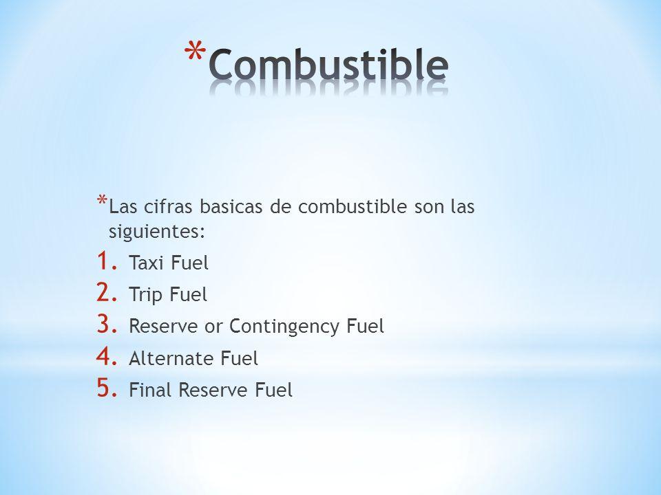 Combustible Las cifras basicas de combustible son las siguientes: