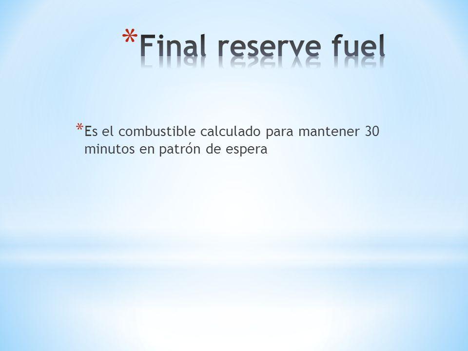 Final reserve fuel Es el combustible calculado para mantener 30 minutos en patrón de espera