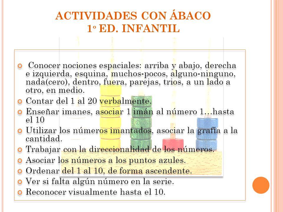 ACTIVIDADES CON ÁBACO 1º ED. INFANTIL