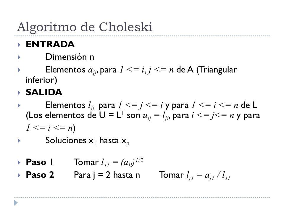 Algoritmo de Choleski ENTRADA Dimensión n