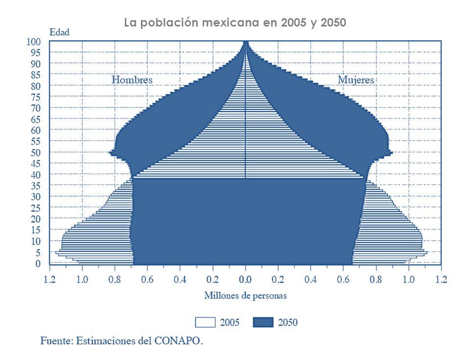 La población mexicana en 2005 y 2050