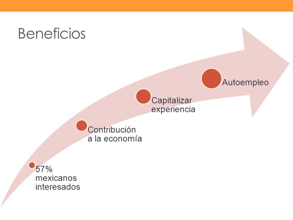 Beneficios Autoempleo Capitalizar experiencia