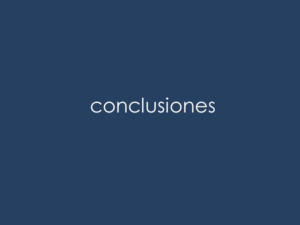 conclusiones ENTRA SONIA