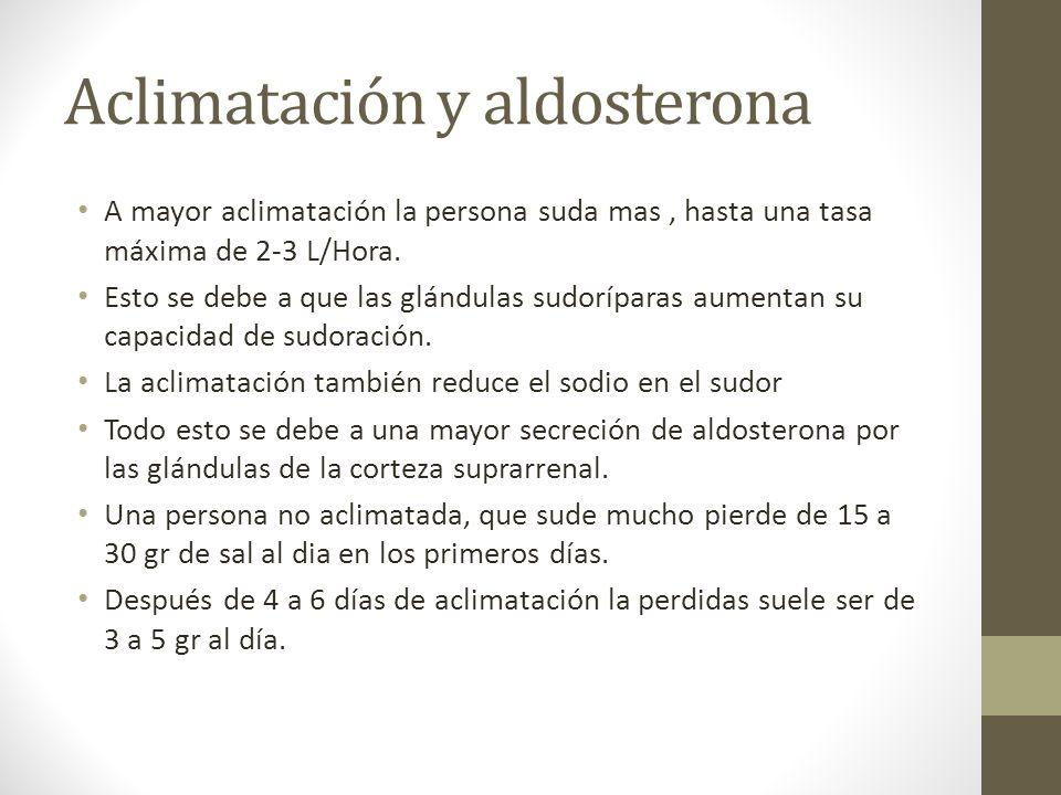Aclimatación y aldosterona
