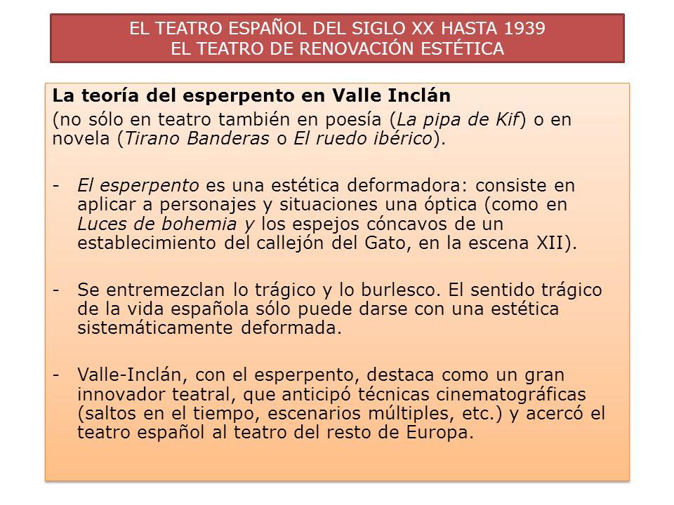 La teoría del esperpento en Valle Inclán
