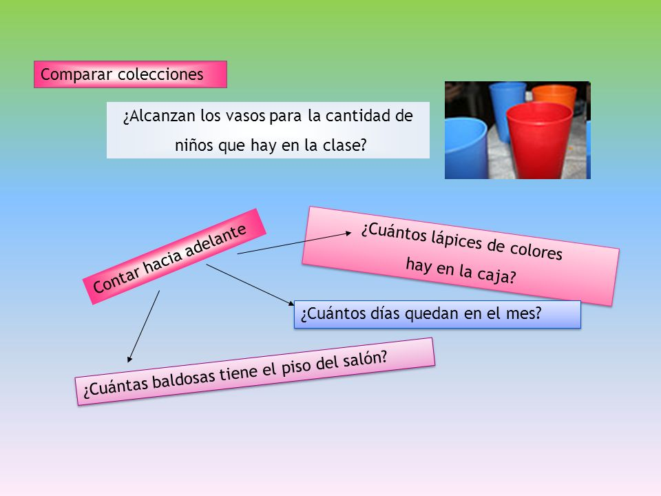 ¿Alcanzan los vasos para la cantidad de niños que hay en la clase