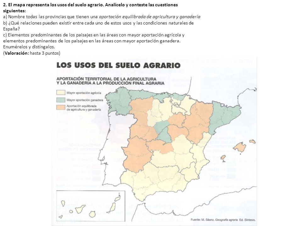 2. El mapa representa los usos del suelo agrario