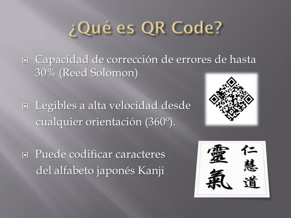 ¿Qué es QR Code Capacidad de corrección de errores de hasta 30% (Reed Solomon) Legibles a alta velocidad desde.
