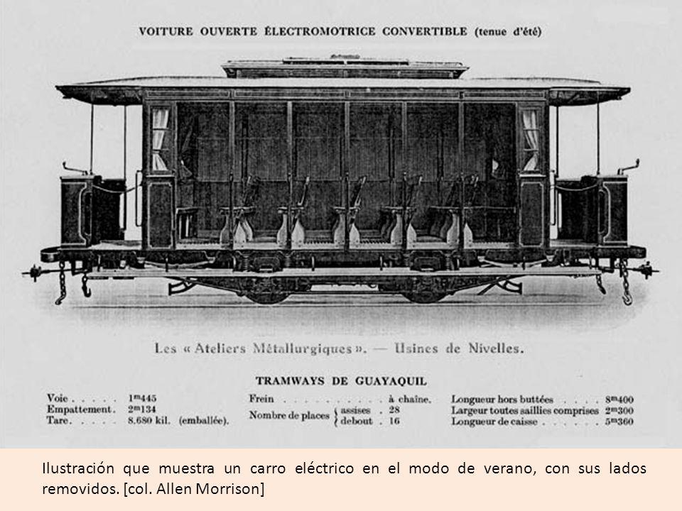 Ilustración que muestra un carro eléctrico en el modo de verano, con sus lados removidos.