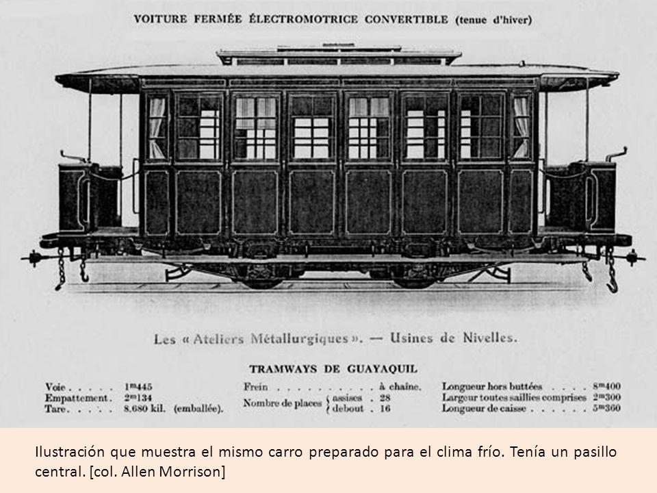 Ilustración que muestra el mismo carro preparado para el clima frío