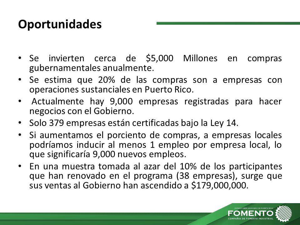 Oportunidades Se invierten cerca de $5,000 Millones en compras gubernamentales anualmente.