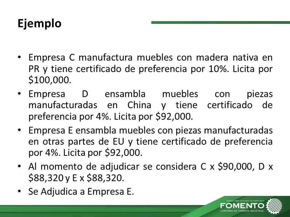 Ejemplo Empresa C manufactura muebles con madera nativa en PR y tiene certificado de preferencia por 10%. Licita por $100,000.