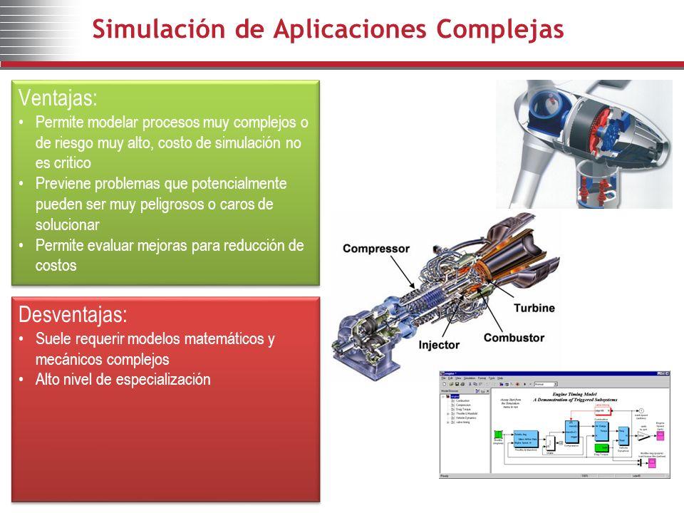 Simulación de Aplicaciones Complejas