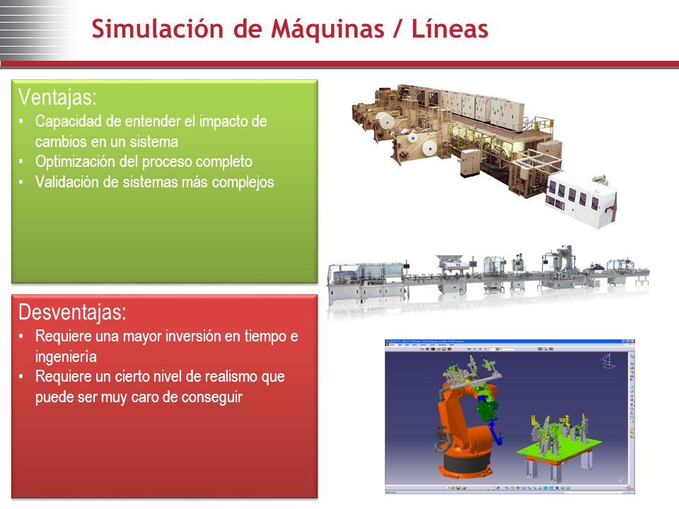 Simulación de Máquinas / Líneas