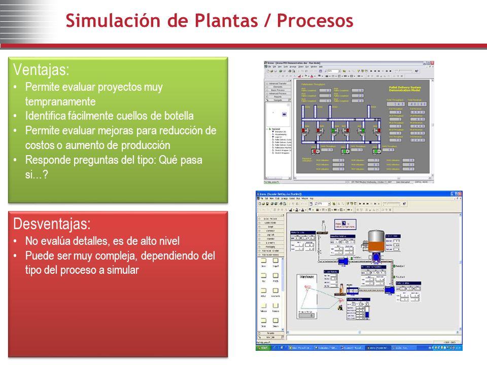 Simulación de Plantas / Procesos