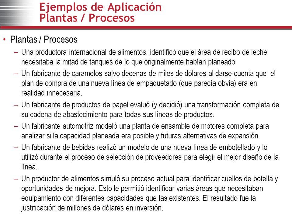 Ejemplos de Aplicación Plantas / Procesos