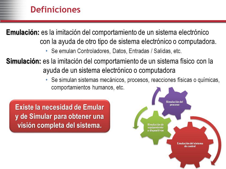 Definiciones Emulación: es la imitación del comportamiento de un sistema electrónico con la ayuda de otro tipo de sistema electrónico o computadora.
