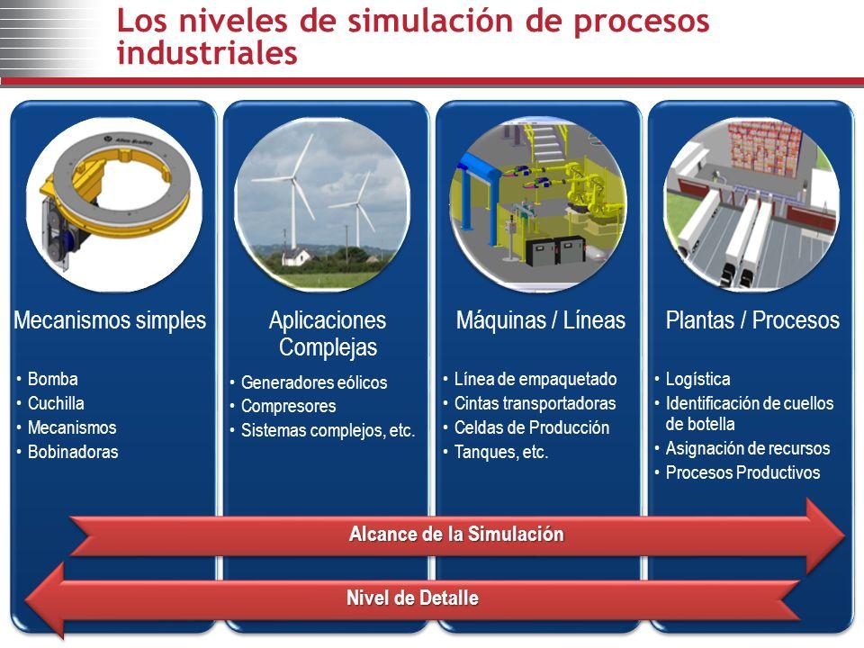 Los niveles de simulación de procesos industriales