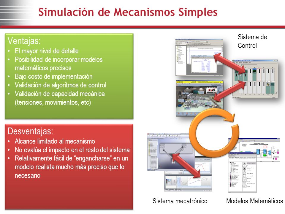 Simulación de Mecanismos Simples
