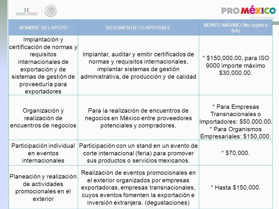 * $150,000.00, para ISO 9000 importe máximo $30,000.00.
