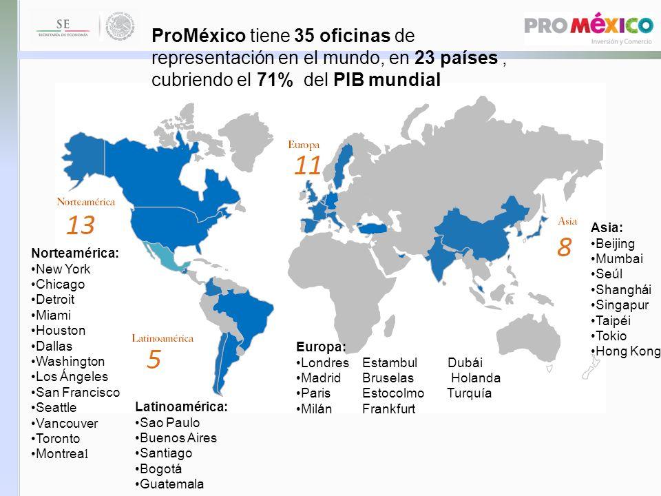 ProMéxico tiene 35 oficinas de representación en el mundo, en 23 países , cubriendo el 71% del PIB mundial