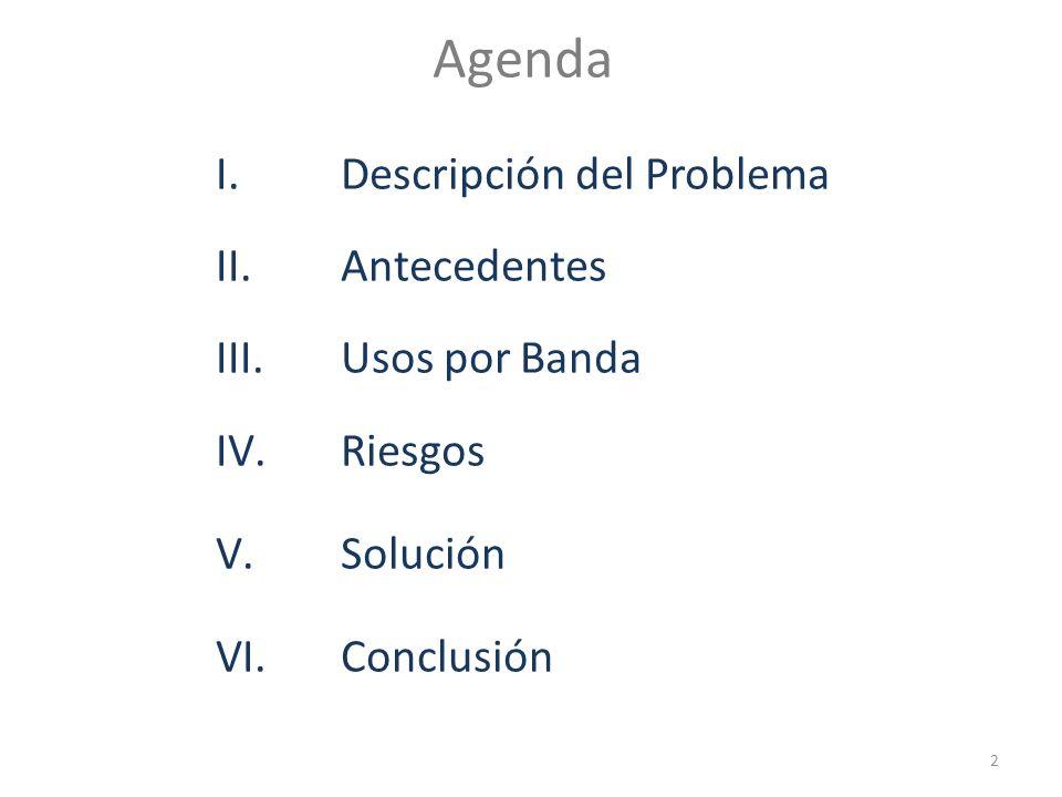 Agenda Descripción del Problema Antecedentes Usos por Banda Riesgos