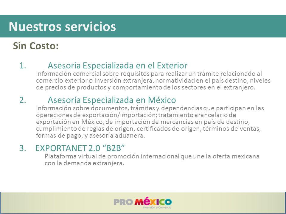 Nuestros servicios Sin Costo: 1. Asesoría Especializada en el Exterior