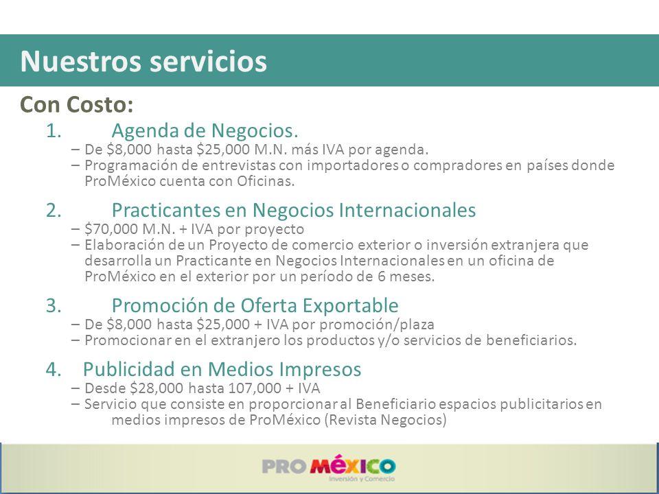 Nuestros servicios Con Costo: 1. Agenda de Negocios.