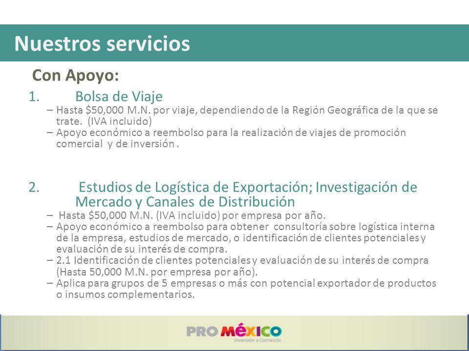 Nuestros servicios Con Apoyo: 1. Bolsa de Viaje