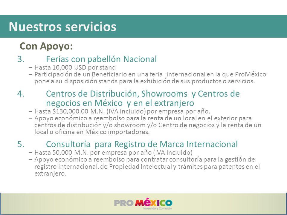 Nuestros servicios Con Apoyo: 3. Ferias con pabellón Nacional