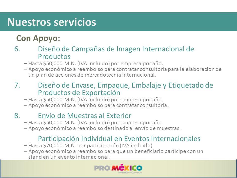 Nuestros servicios Con Apoyo: