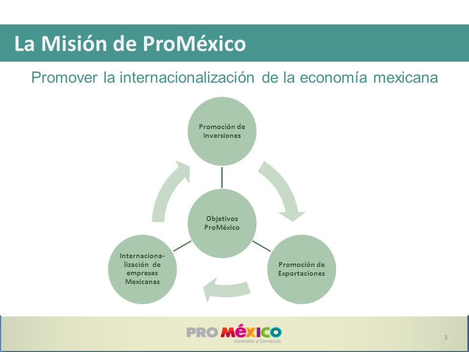 La Misión de ProMéxico Promover la internacionalización de la economía mexicana. Objetivos ProMéxico.
