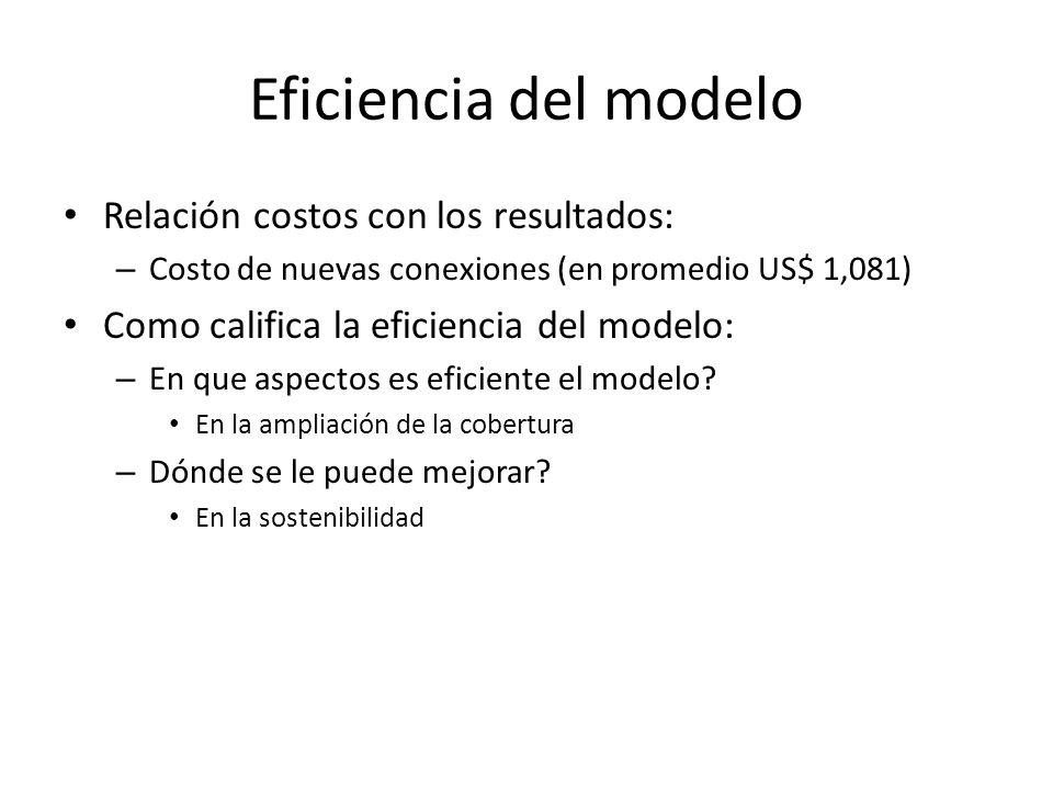 Eficiencia del modelo Relación costos con los resultados: