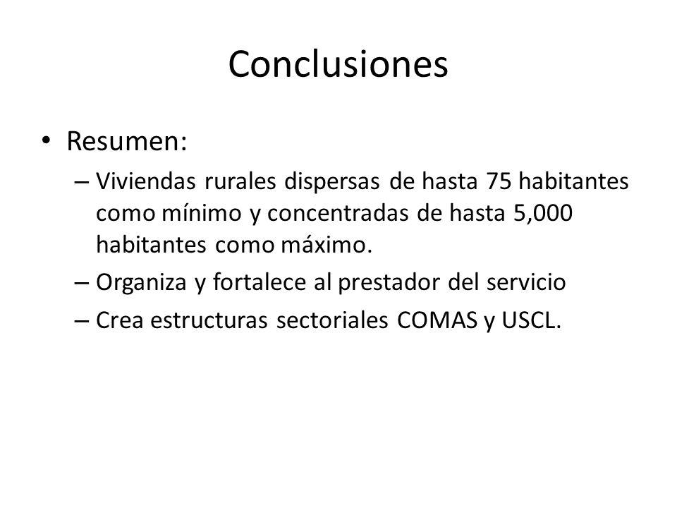 Conclusiones Resumen: