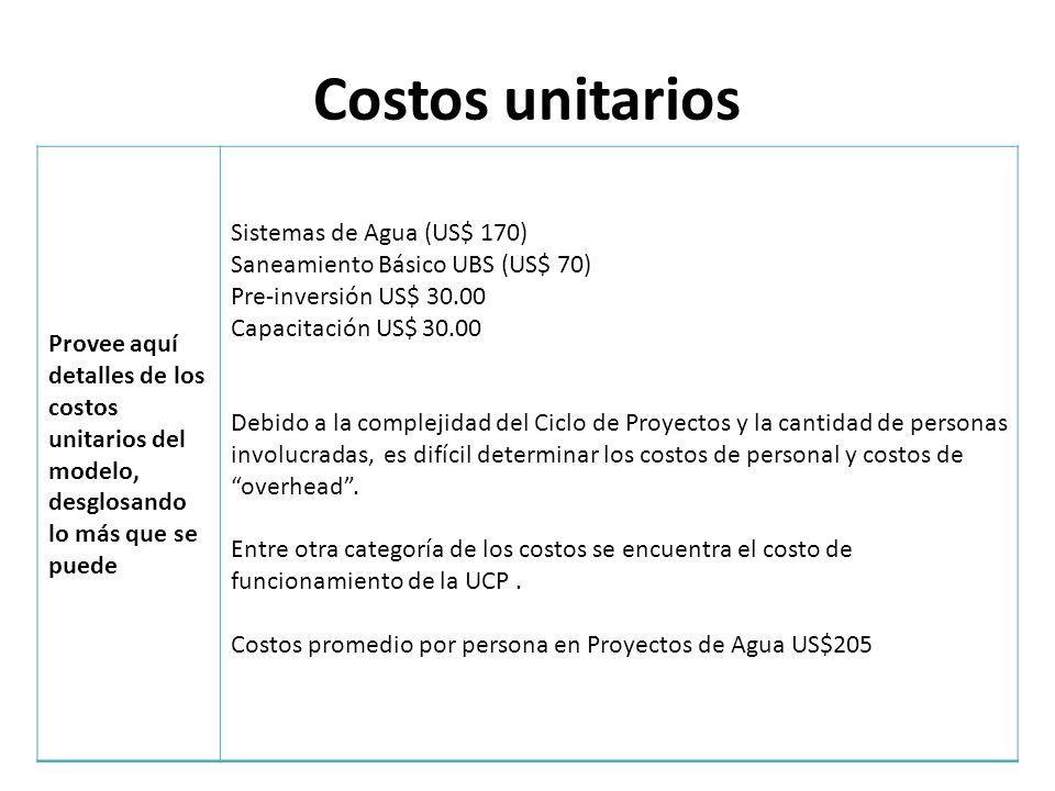 Costos unitarios Sistemas de Agua (US$ 170)