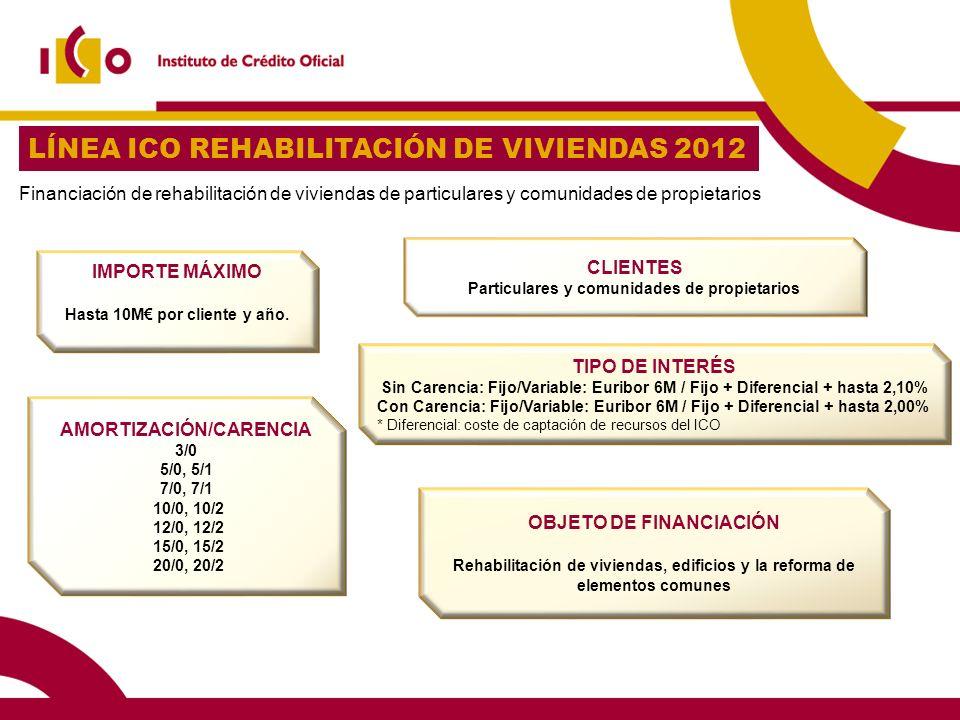 LÍNEA ICO REHABILITACIÓN DE VIVIENDAS 2012