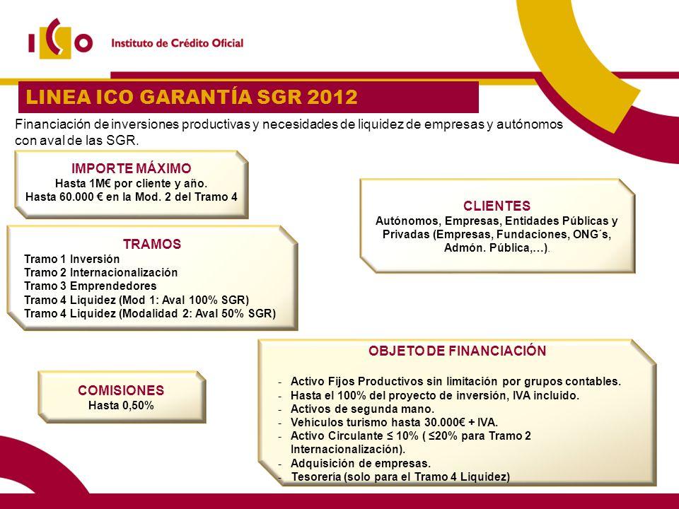LINEA ICO GARANTÍA SGR 2012 Financiación de inversiones productivas y necesidades de liquidez de empresas y autónomos con aval de las SGR.