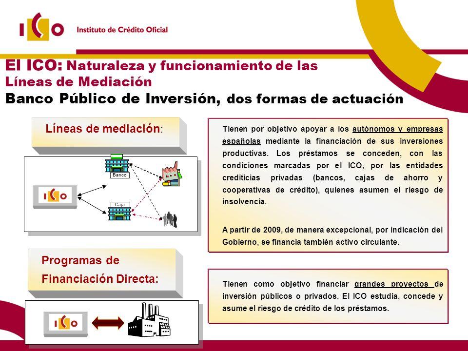 El ICO: Naturaleza y funcionamiento de las