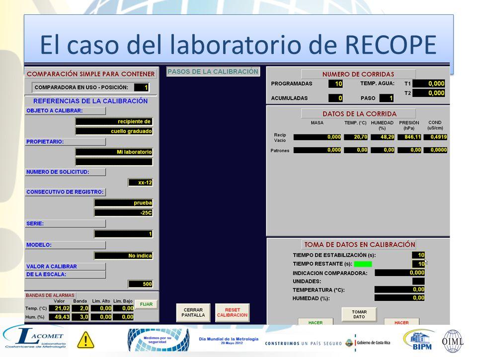 El caso del laboratorio de RECOPE