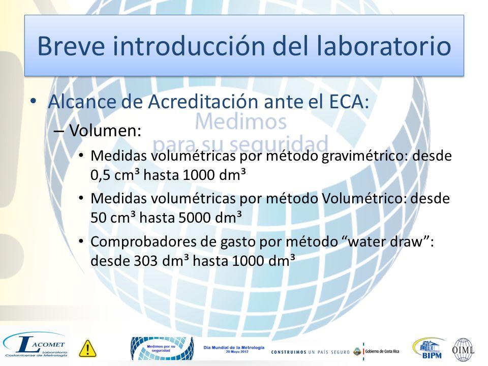 Breve introducción del laboratorio