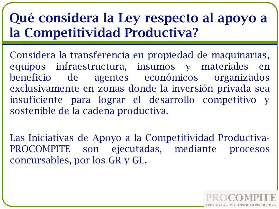 Qué considera la Ley respecto al apoyo a la Competitividad Productiva