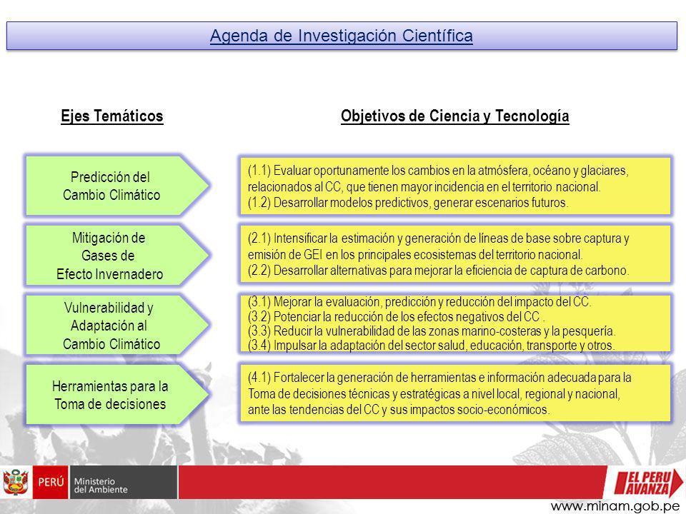 Objetivos de Ciencia y Tecnología