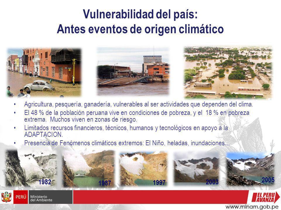 Vulnerabilidad del país: Antes eventos de origen climático