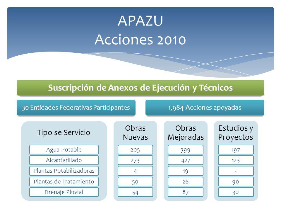 Suscripción de Anexos de Ejecución y Técnicos